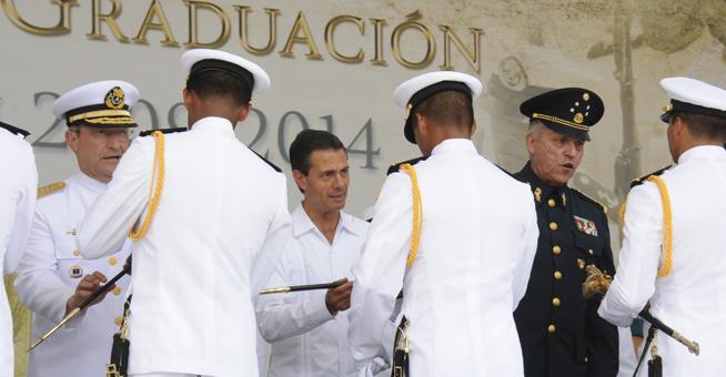 graduacin